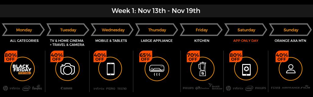 Jumia Black Friday 2019 Deals, Sales - Black Friday Deals